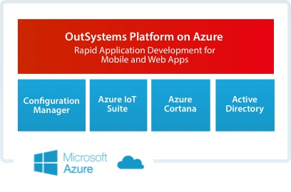 https://blogit.realwire.com/media/outsystems-platform-on-microsoft-azure-wp.jpg